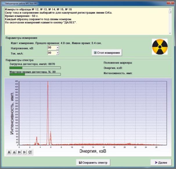 Программный модель ExPand_Edu: этап измерения спектров